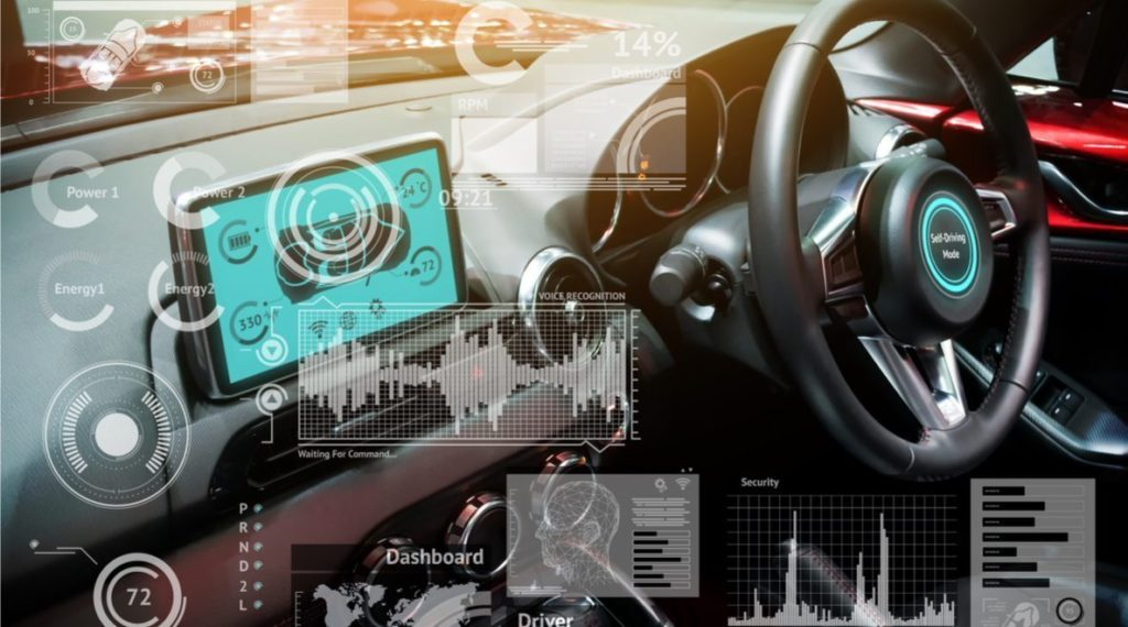 Application For Automobile Industry Best Erp Software For Automotive Industry