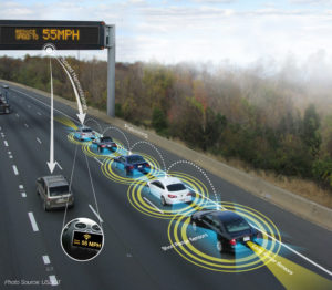 The New Driving Force In The Automotive Sector Artificial Intelligence